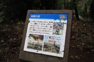 観音崎公園の地層の話